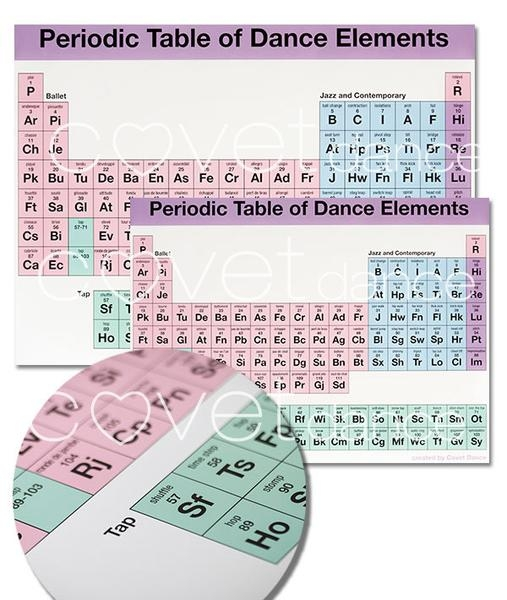 Gifts covet dance periodic table of dance elements poster 1500 gifts covet dance periodic table of dance elements poster 1500 from vedance the very best in ballroom and latin dance shoes and dancewear urtaz Choice Image